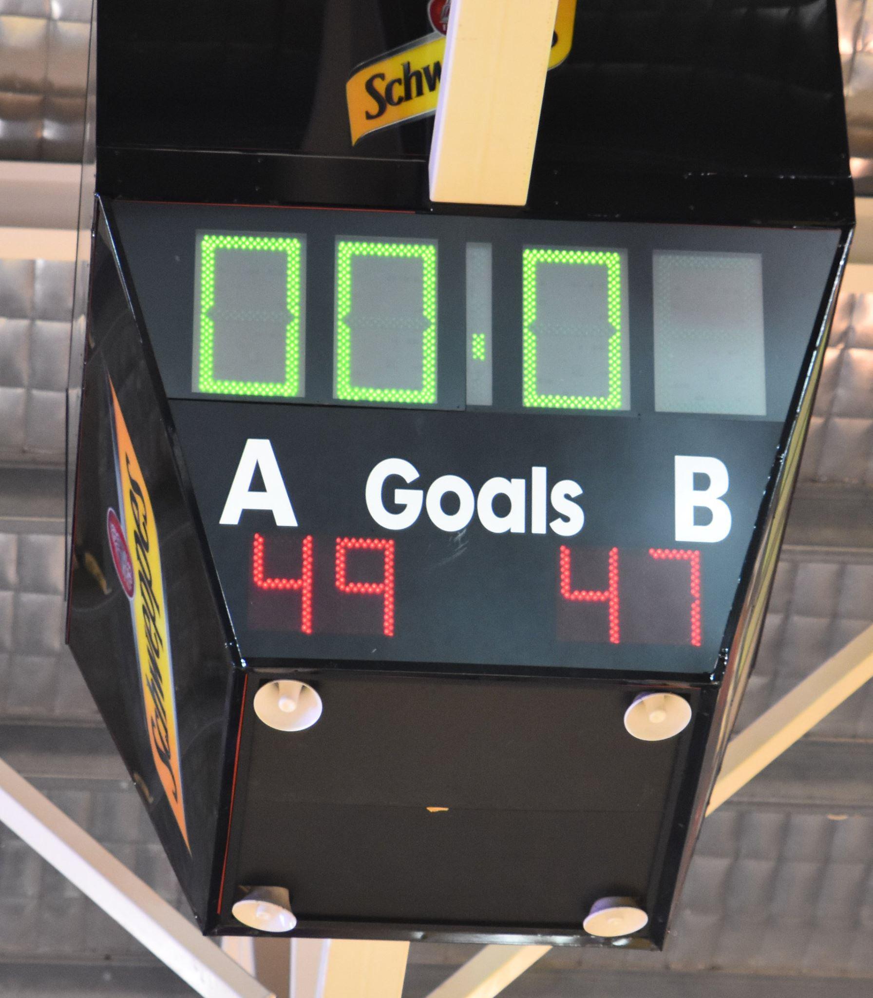Final Score Premier League